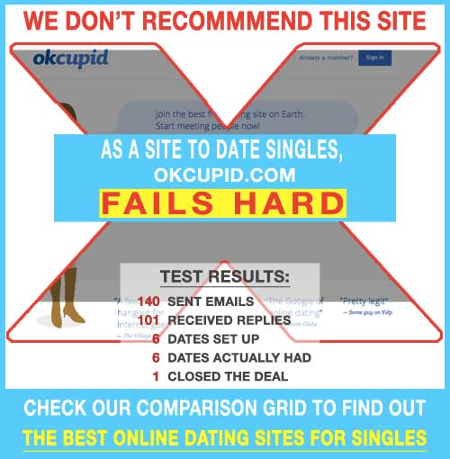 dating sites that work okcupid reviews does this place work as a hookup site 28894